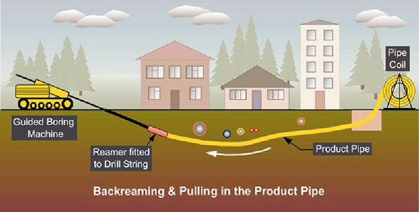 directional_drilling_2